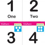 Numbers 1 to 10 Flashcards